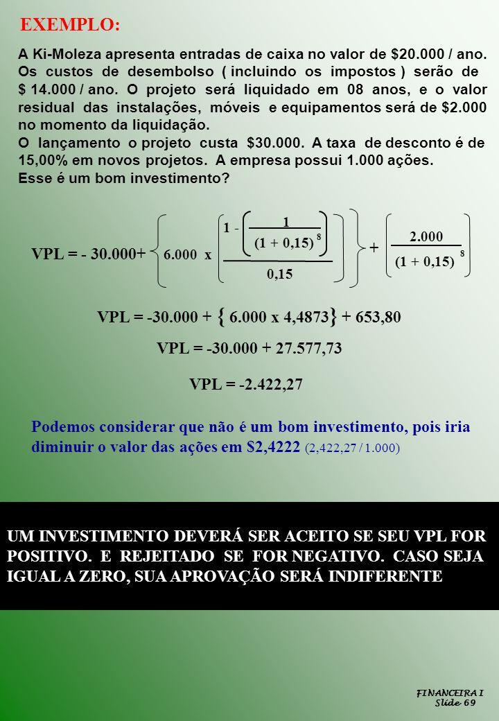 EXEMPLO: + VPL = - 30.000+ VPL = -30.000 + { 6.000 x 4,4873} + 653,80