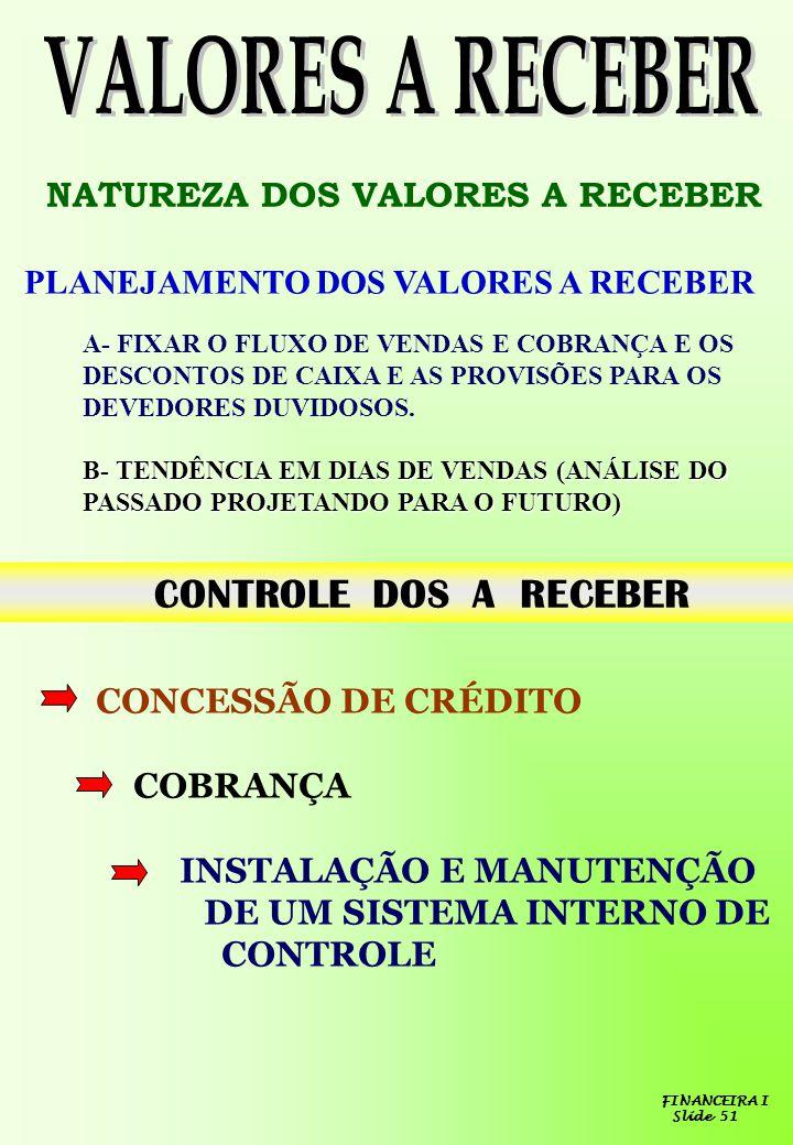 VALORES A RECEBER CONTROLE DOS A RECEBER