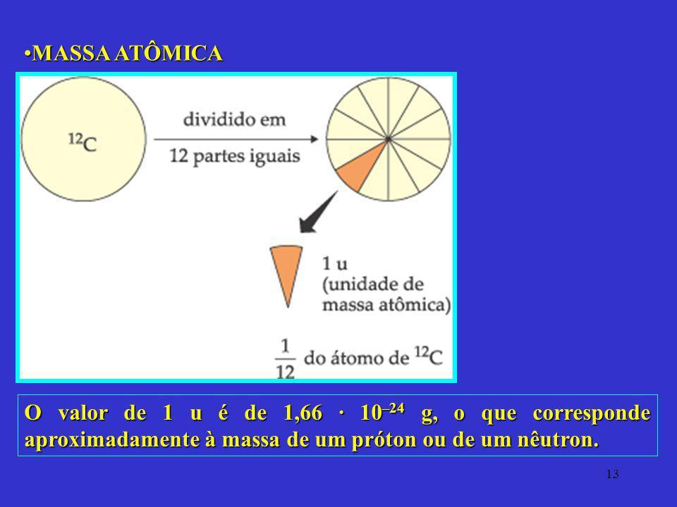 MASSA ATÔMICA O valor de 1 u é de 1,66 · 10–24 g, o que corresponde aproximadamente à massa de um próton ou de um nêutron.