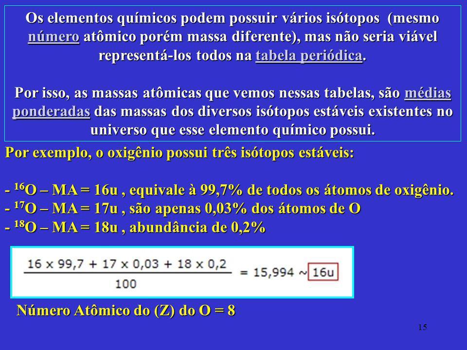 Número Atômico do (Z) do O = 8
