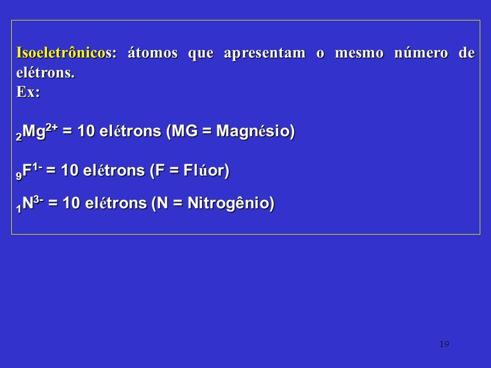 Isoeletrônicos: átomos que apresentam o mesmo número de elétrons.