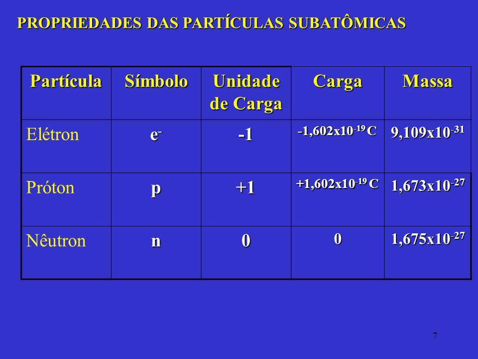 Partícula Símbolo Unidade de Carga Carga Massa e- -1 p +1 n
