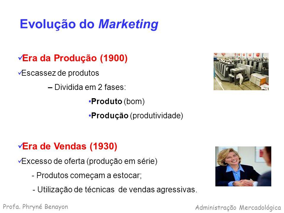 Evolução do Marketing Era da Produção (1900) Era de Vendas (1930)
