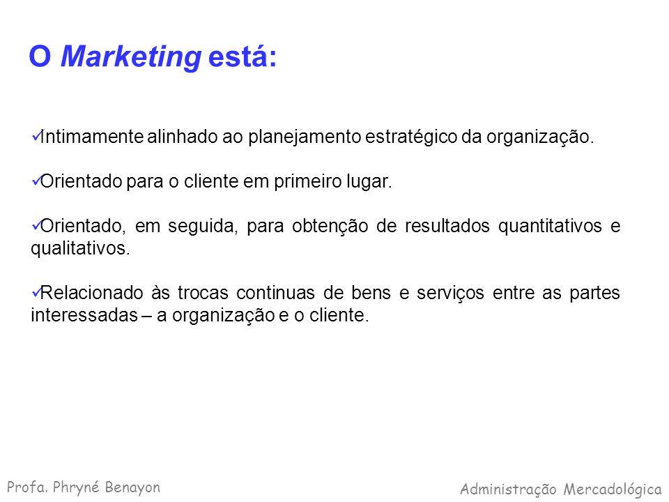 O Marketing está: Intimamente alinhado ao planejamento estratégico da organização. Orientado para o cliente em primeiro lugar.