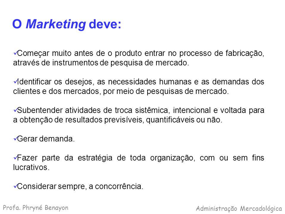 O Marketing deve: Começar muito antes de o produto entrar no processo de fabricação, através de instrumentos de pesquisa de mercado.
