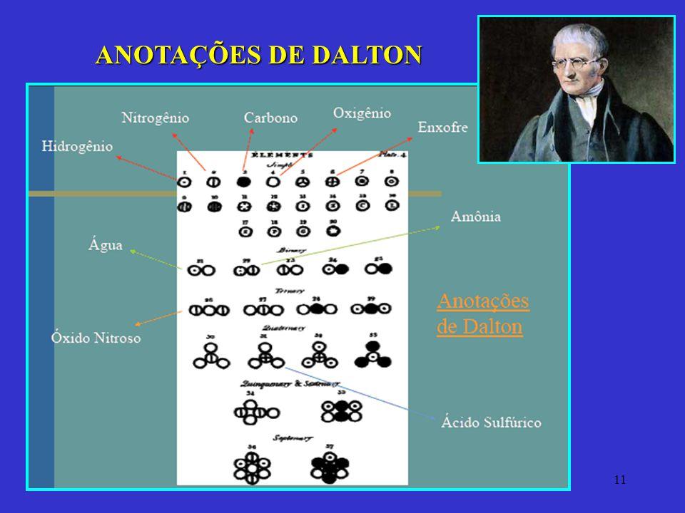 ANOTAÇÕES DE DALTON
