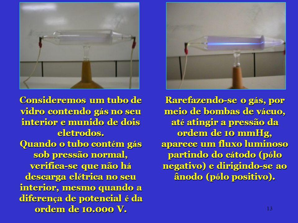 Consideremos um tubo de vidro contendo gás no seu interior e munido de dois eletrodos.