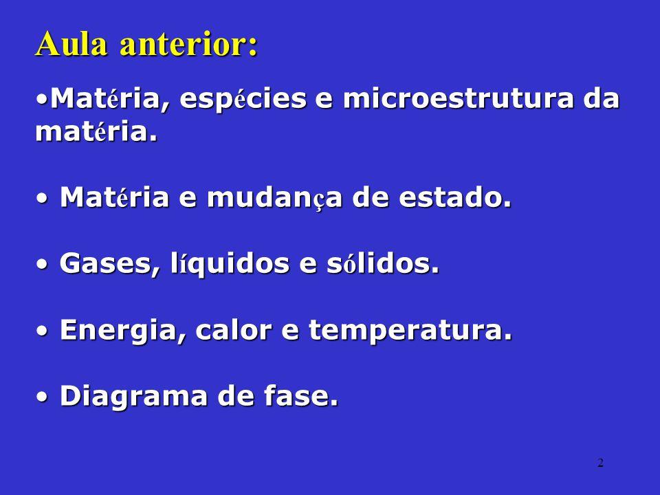 Aula anterior: Matéria, espécies e microestrutura da matéria.