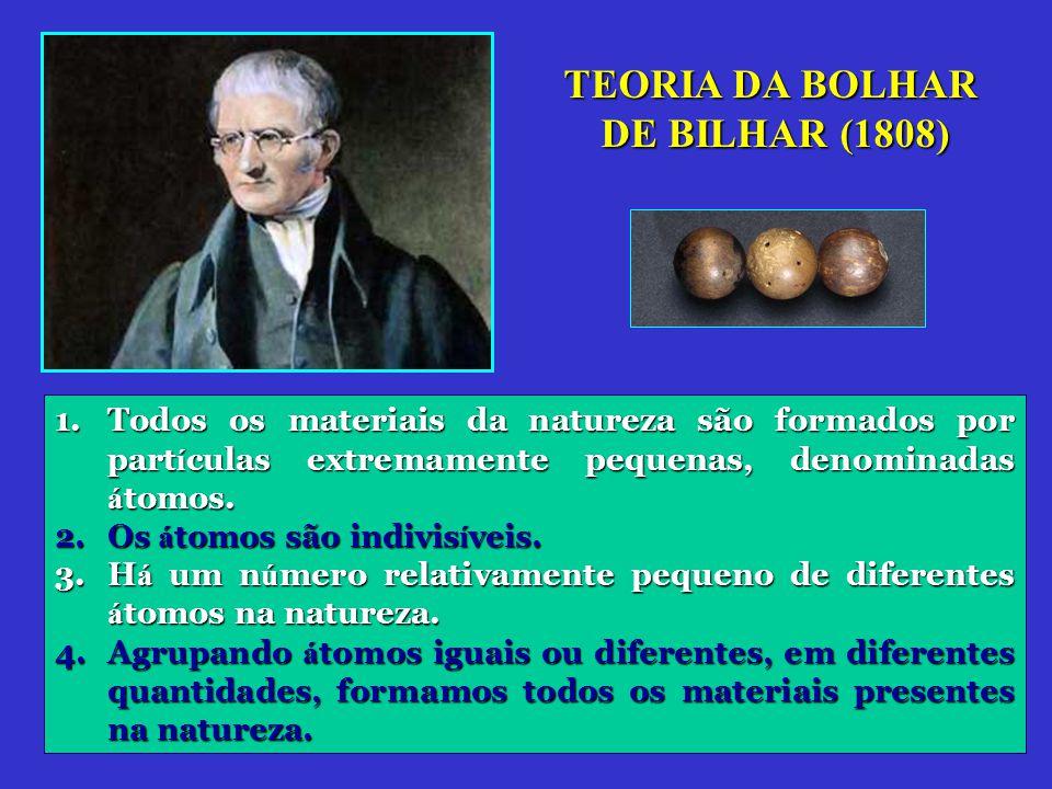 TEORIA DA BOLHAR DE BILHAR (1808)
