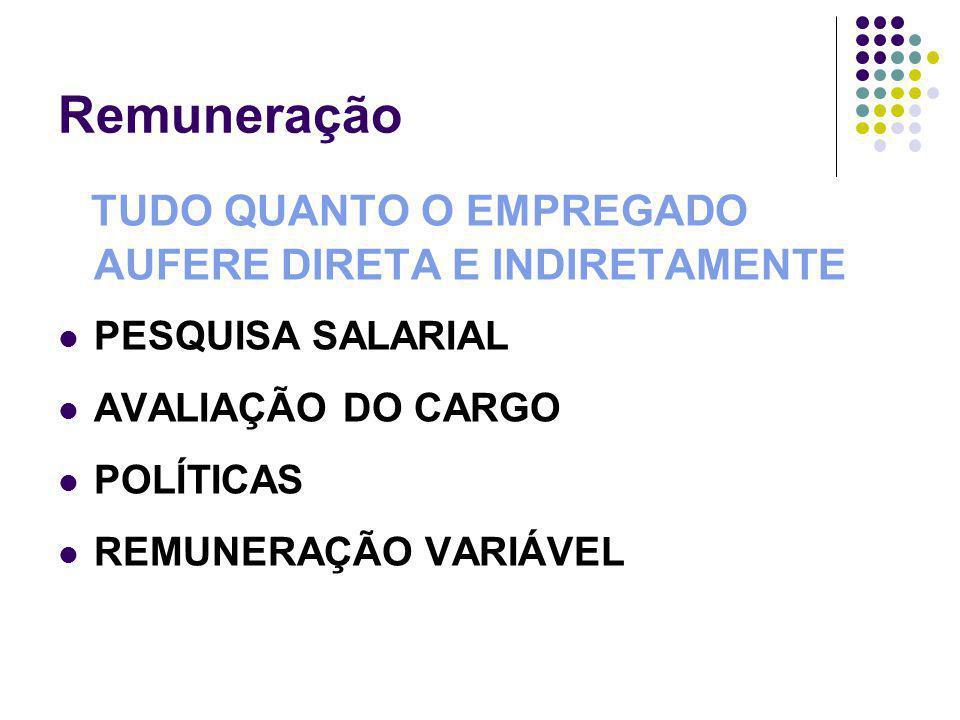Remuneração TUDO QUANTO O EMPREGADO AUFERE DIRETA E INDIRETAMENTE