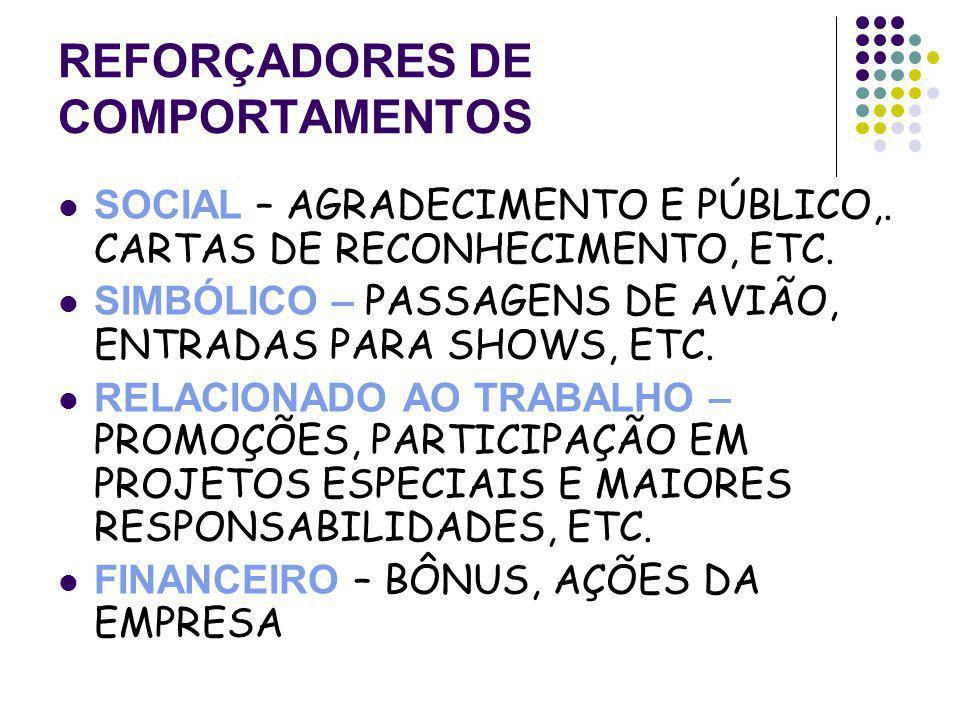 REFORÇADORES DE COMPORTAMENTOS