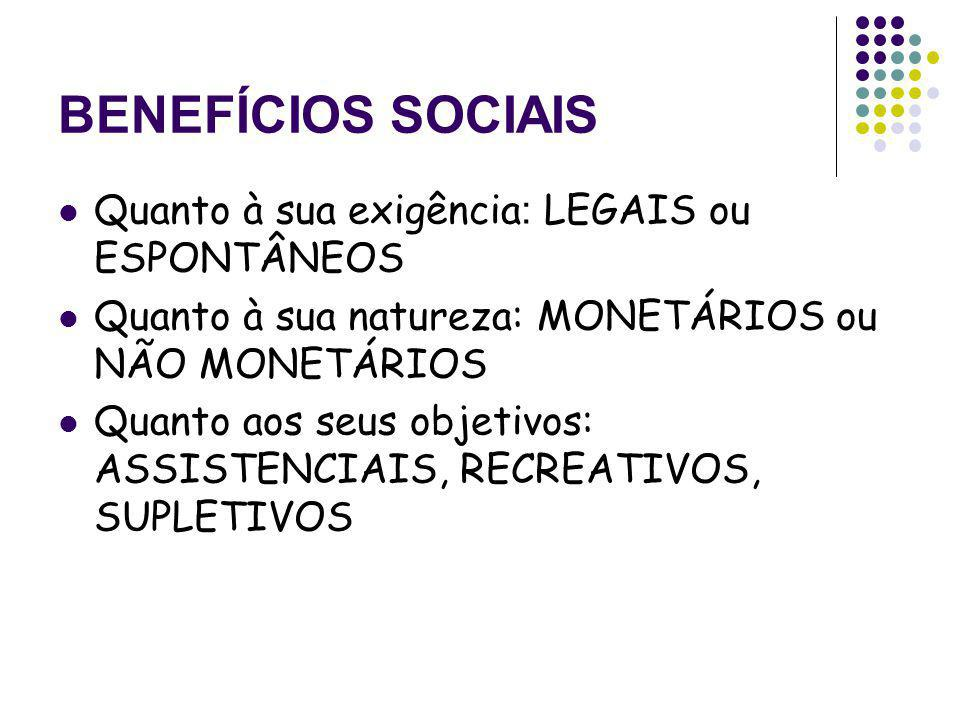 BENEFÍCIOS SOCIAIS Quanto à sua exigência: LEGAIS ou ESPONTÂNEOS