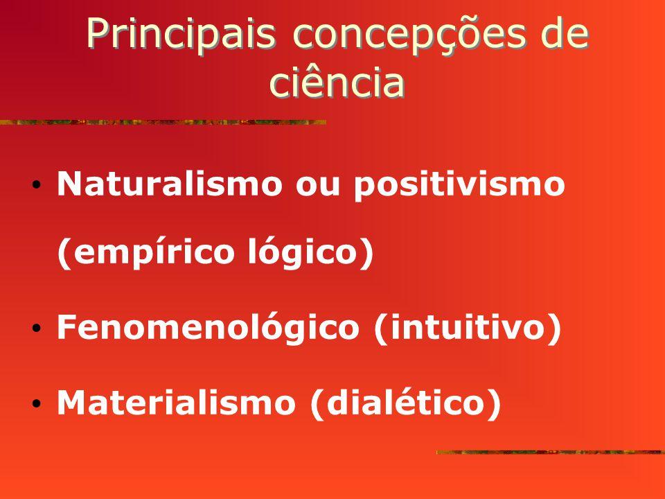 Principais concepções de ciência