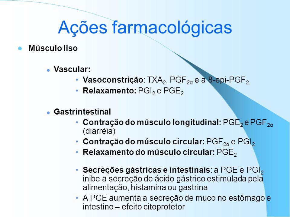 Ações farmacológicas Músculo liso Vascular: