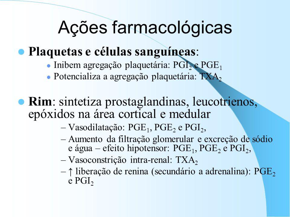Ações farmacológicas Plaquetas e células sanguíneas:
