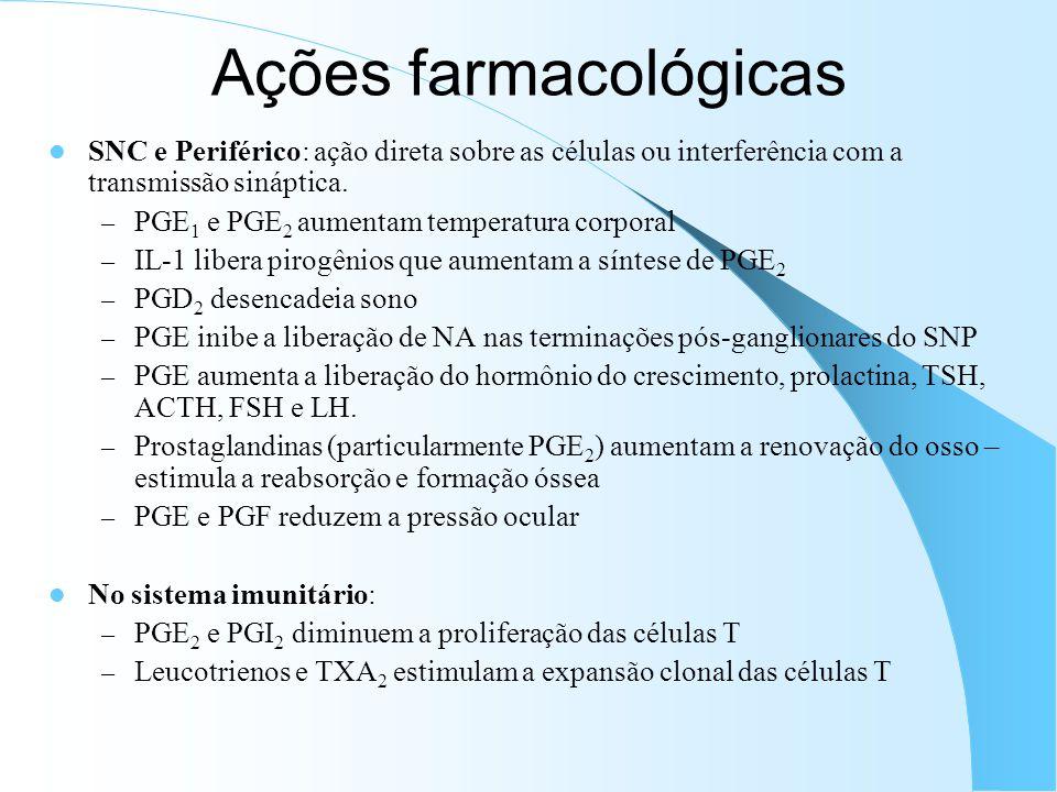 Ações farmacológicas SNC e Periférico: ação direta sobre as células ou interferência com a transmissão sináptica.