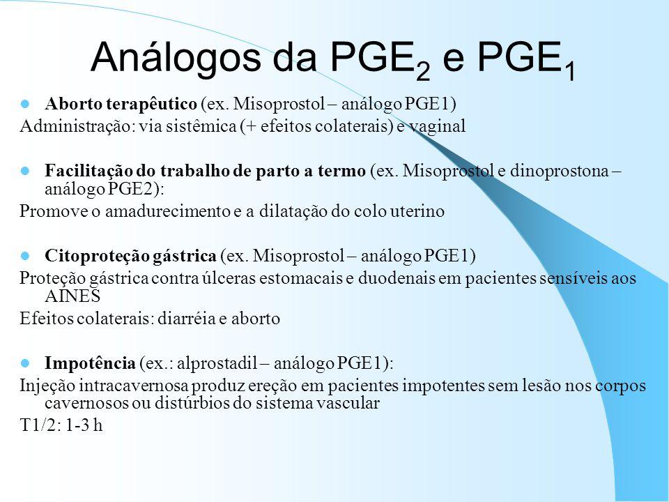 Análogos da PGE2 e PGE1 Aborto terapêutico (ex. Misoprostol – análogo PGE1) Administração: via sistêmica (+ efeitos colaterais) e vaginal.