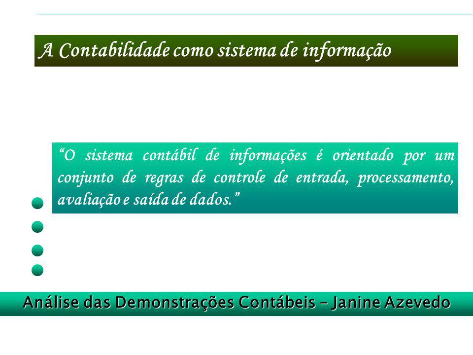 Análise das Demonstrações Contábeis – Janine Azevedo
