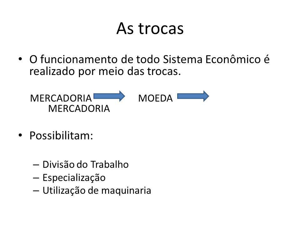 As trocas O funcionamento de todo Sistema Econômico é realizado por meio das trocas. MERCADORIA MOEDA MERCADORIA.