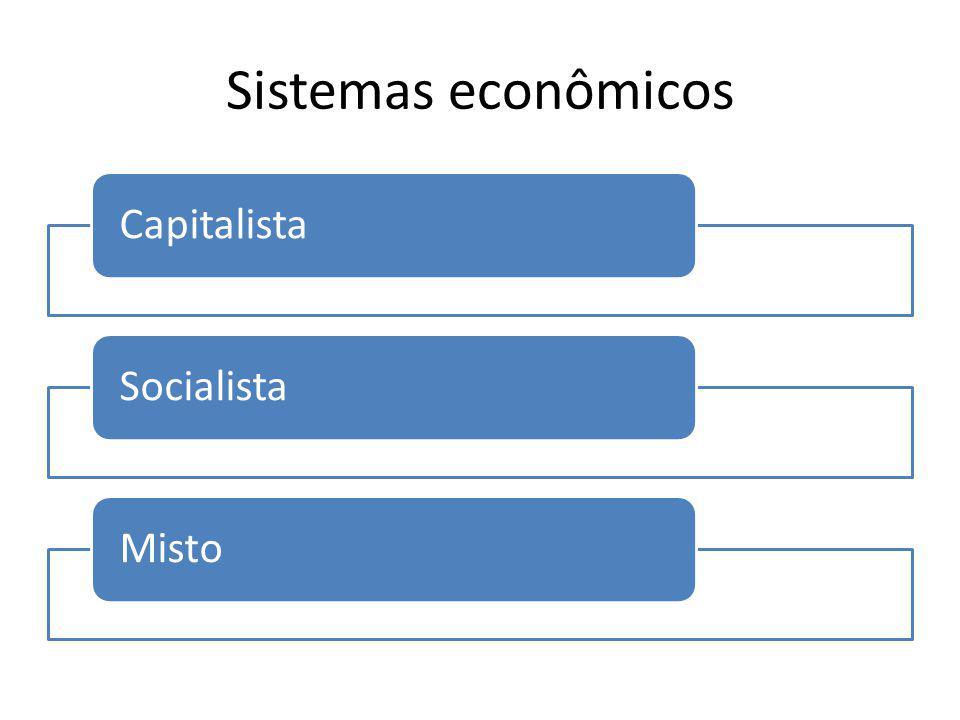 Sistemas econômicos Capitalista Socialista Misto