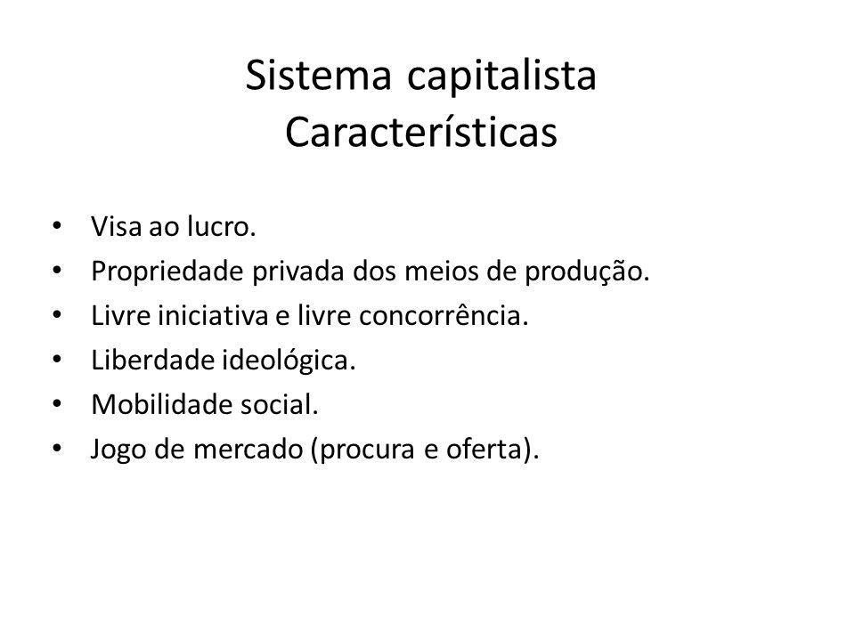 Sistema capitalista Características