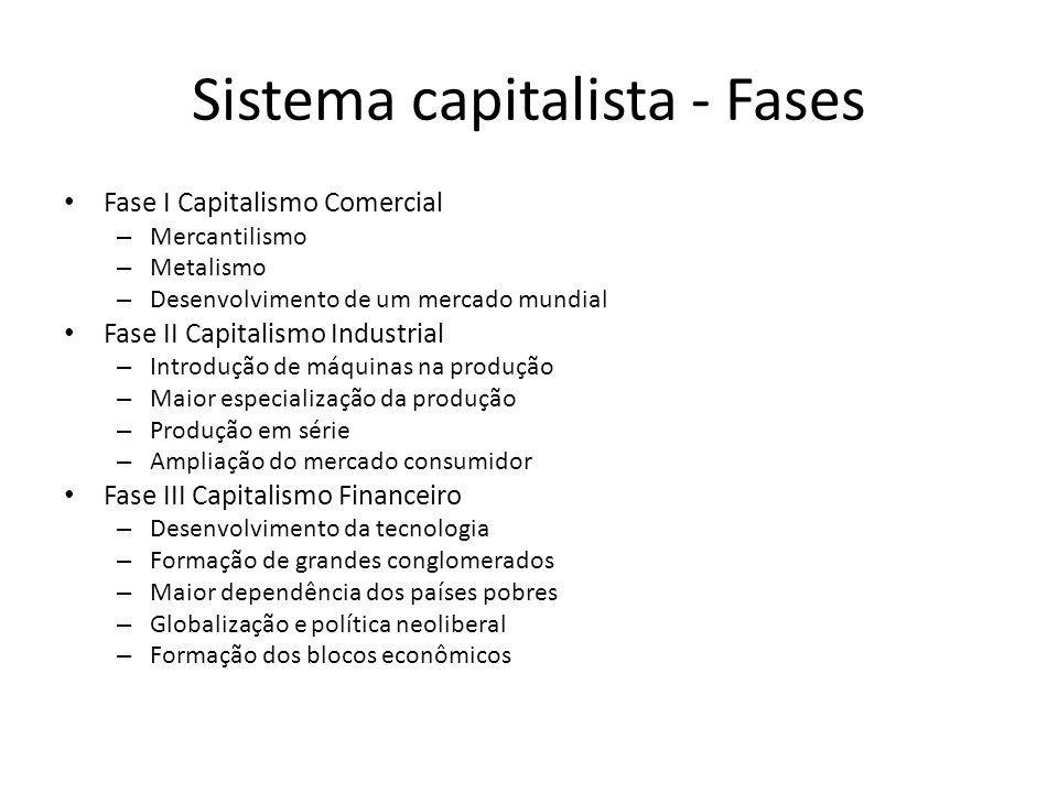 Sistema capitalista - Fases
