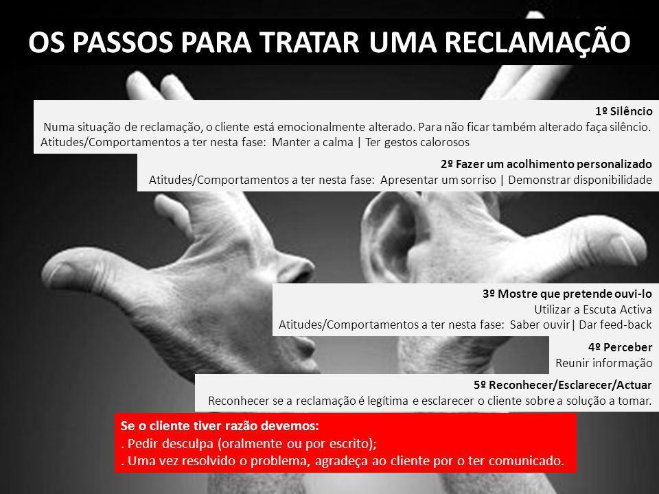 OS PASSOS PARA TRATAR UMA RECLAMAÇÃO