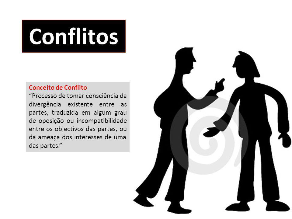 Conflitos Conceito de Conflito
