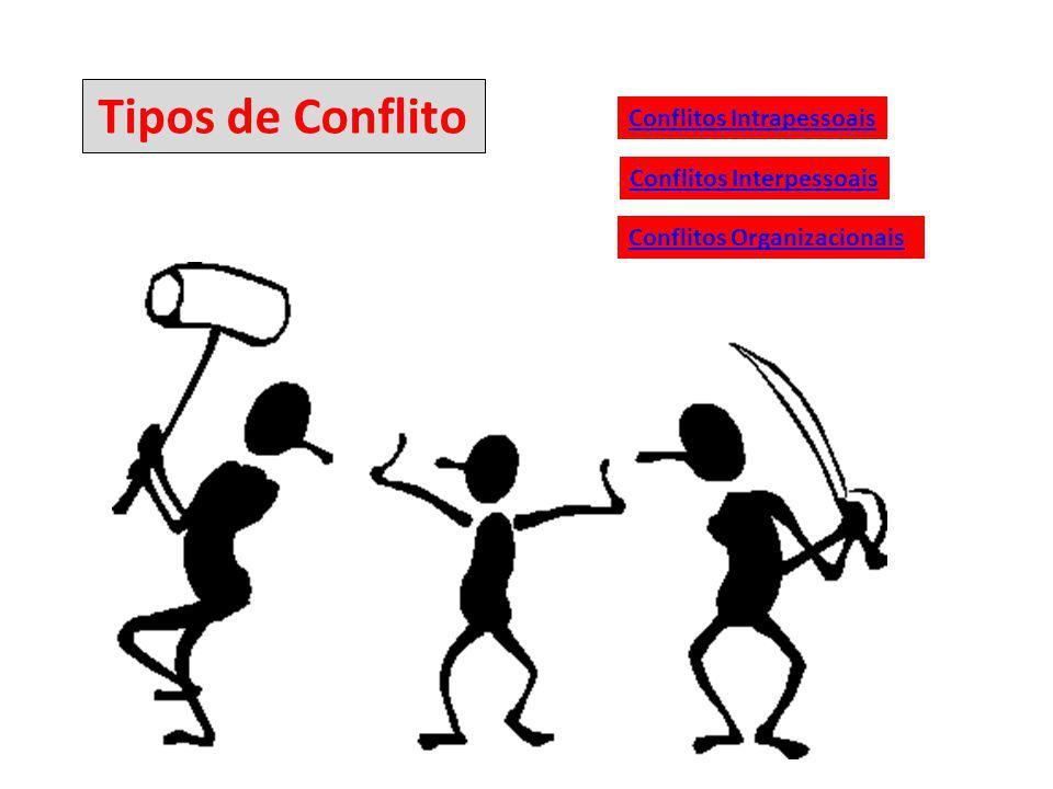 Tipos de Conflito Conflitos Intrapessoais Conflitos Interpessoais