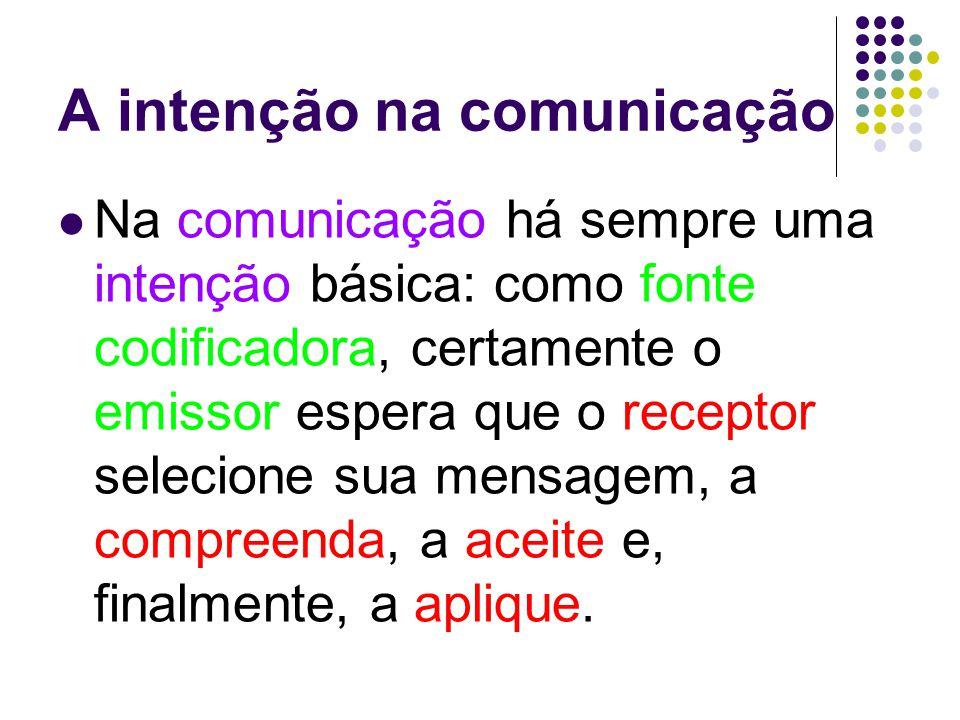 A intenção na comunicação