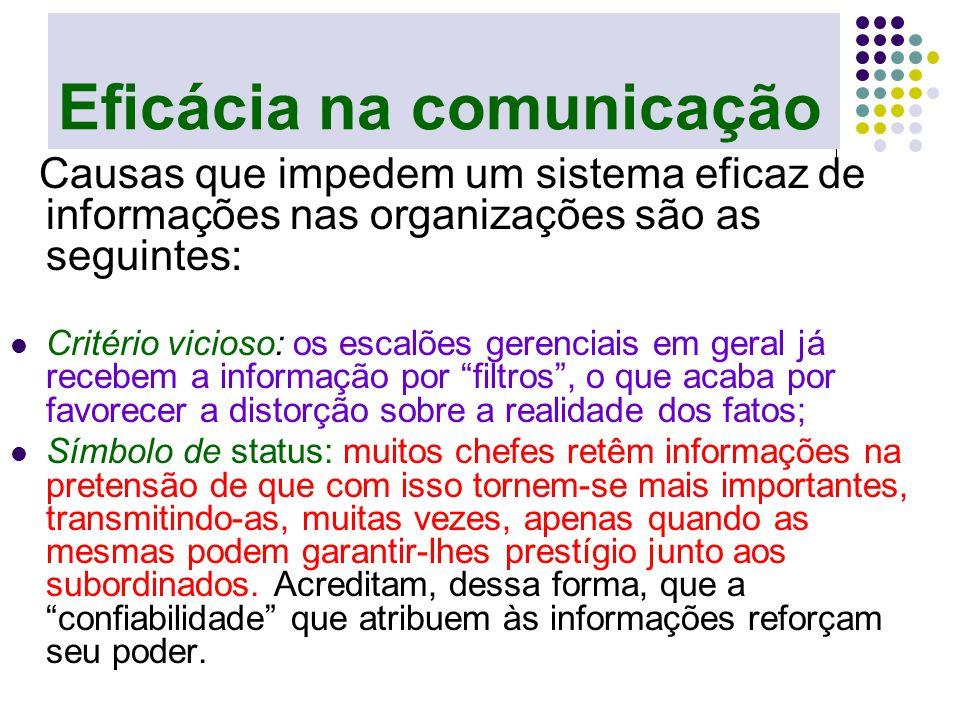 Eficácia na comunicação