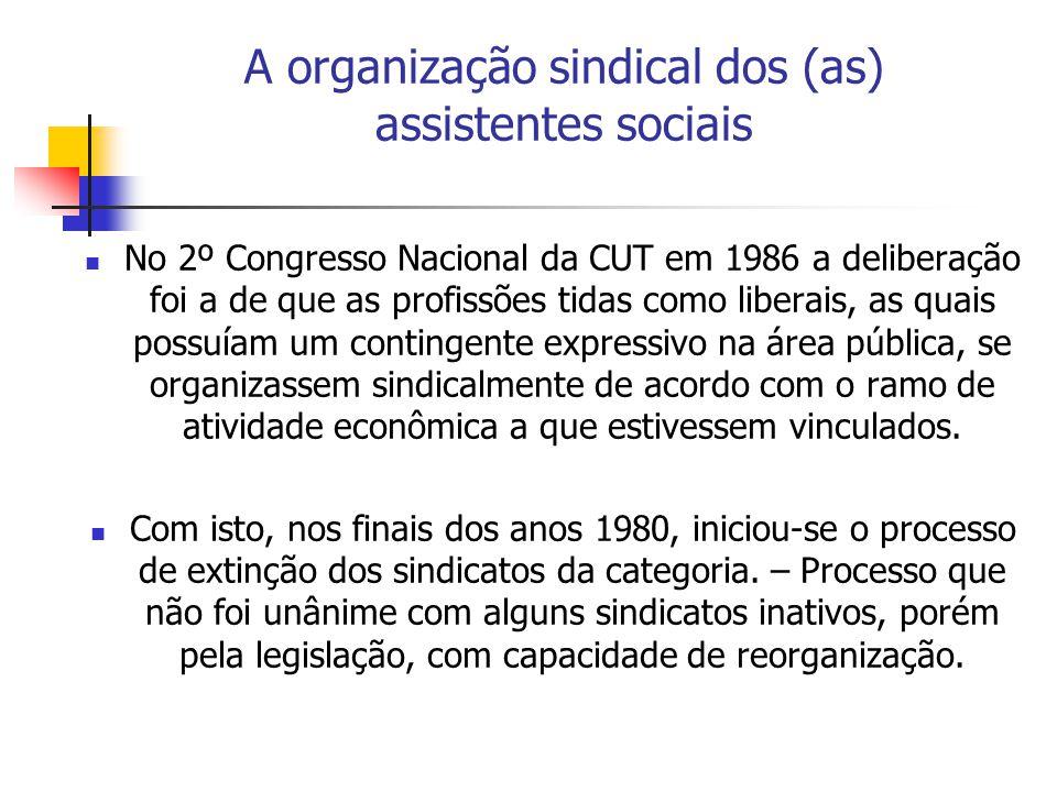 A organização sindical dos (as) assistentes sociais