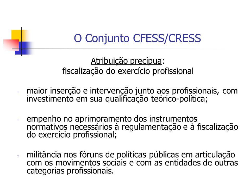 O Conjunto CFESS/CRESS