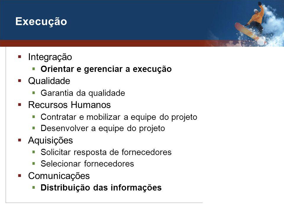 Execução Integração Qualidade Recursos Humanos Aquisições Comunicações
