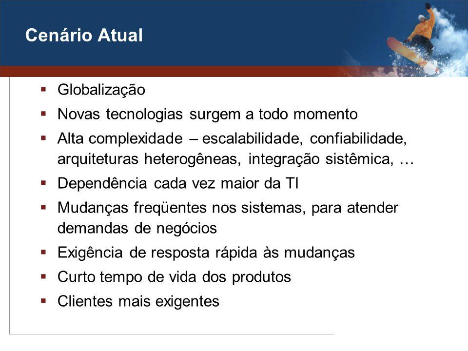 Cenário Atual Globalização Novas tecnologias surgem a todo momento