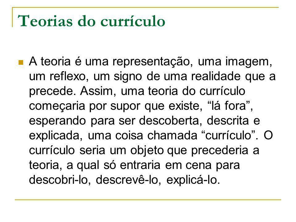 Teorias do currículo