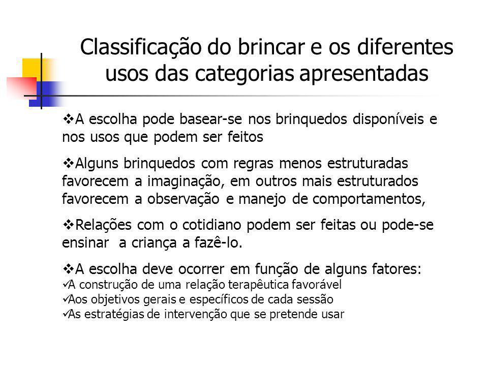 Classificação do brincar e os diferentes usos das categorias apresentadas