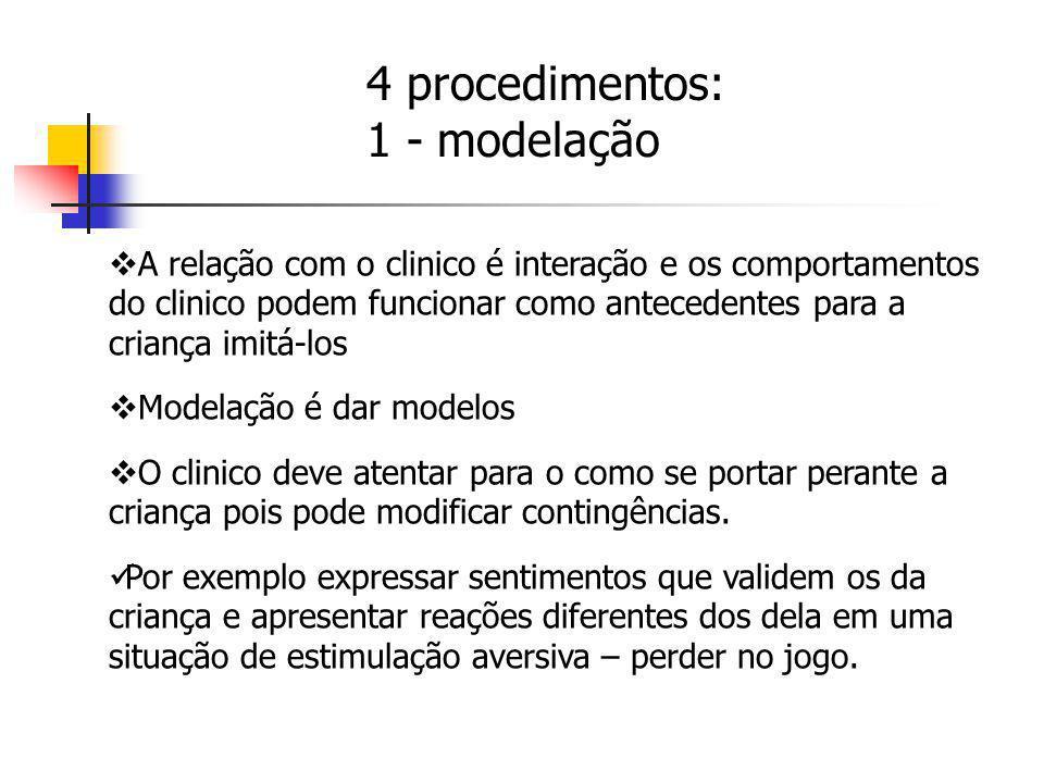 4 procedimentos: 1 - modelação