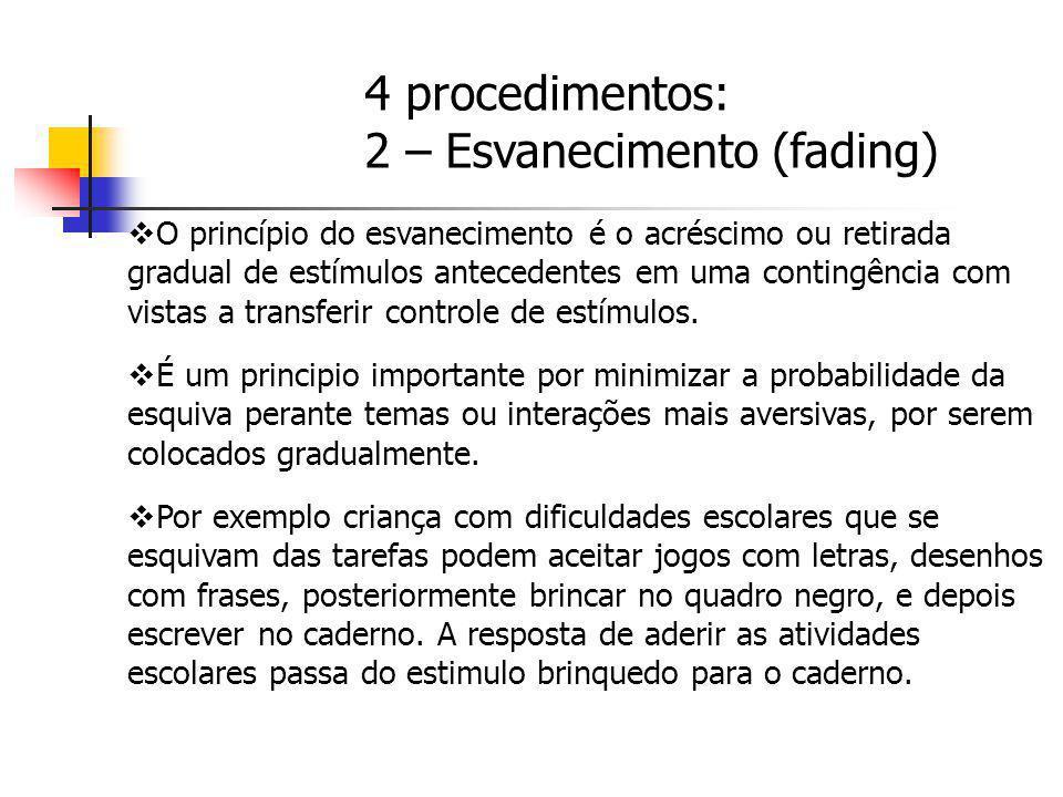 2 – Esvanecimento (fading)