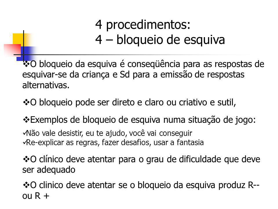 4 procedimentos: 4 – bloqueio de esquiva