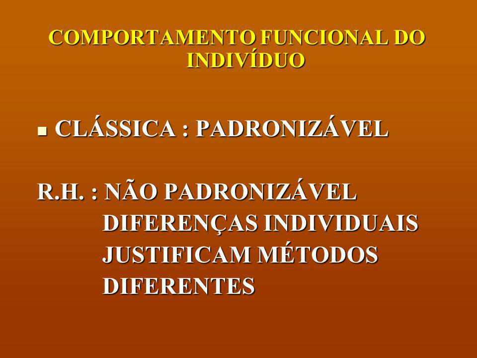 COMPORTAMENTO FUNCIONAL DO INDIVÍDUO