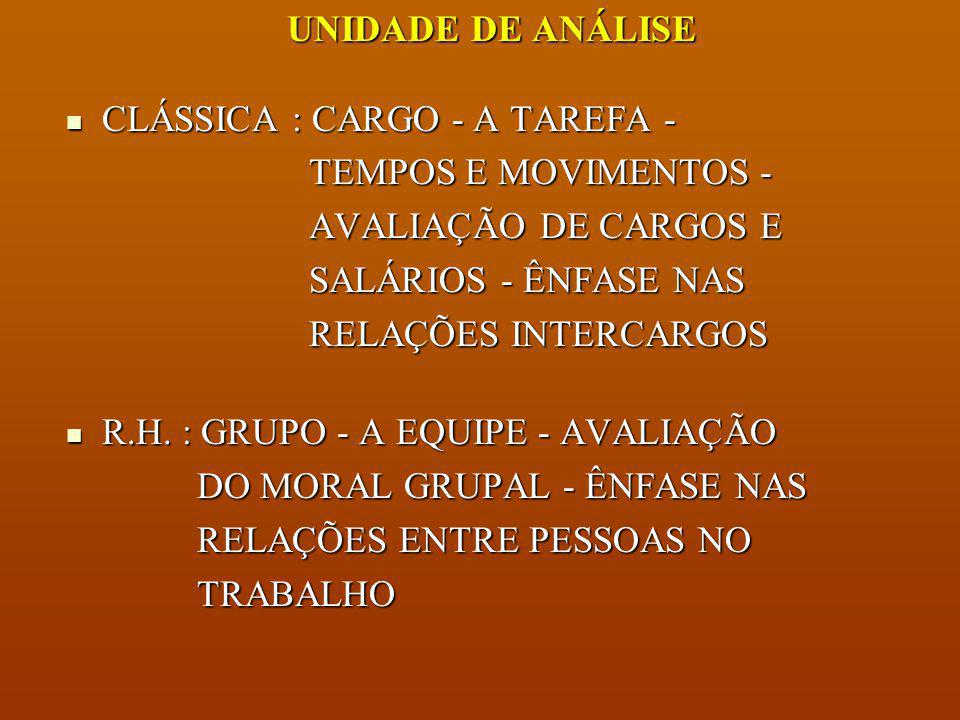 UNIDADE DE ANÁLISE CLÁSSICA : CARGO - A TAREFA - TEMPOS E MOVIMENTOS - AVALIAÇÃO DE CARGOS E. SALÁRIOS - ÊNFASE NAS.