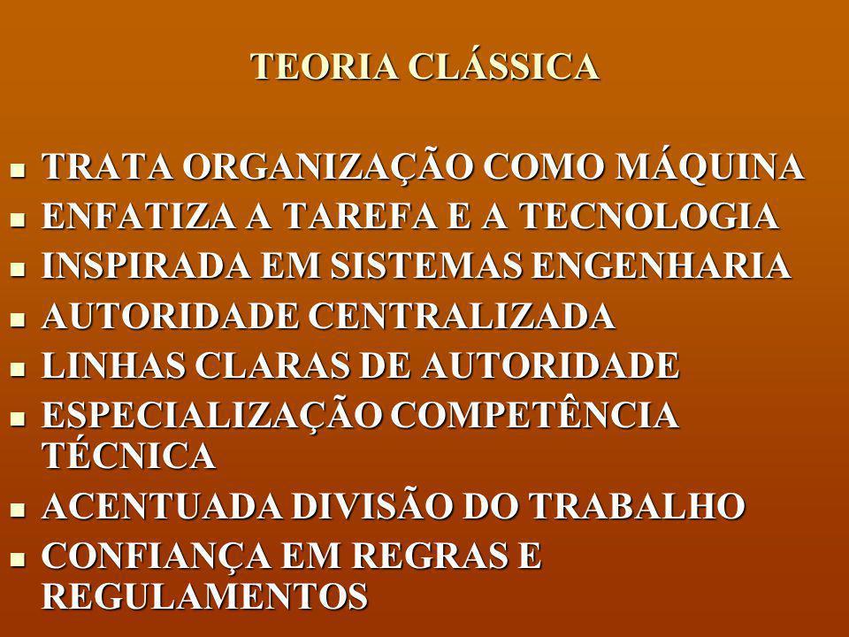 TEORIA CLÁSSICA TRATA ORGANIZAÇÃO COMO MÁQUINA. ENFATIZA A TAREFA E A TECNOLOGIA. INSPIRADA EM SISTEMAS ENGENHARIA.