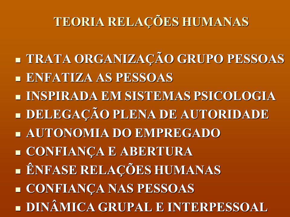 TEORIA RELAÇÕES HUMANAS