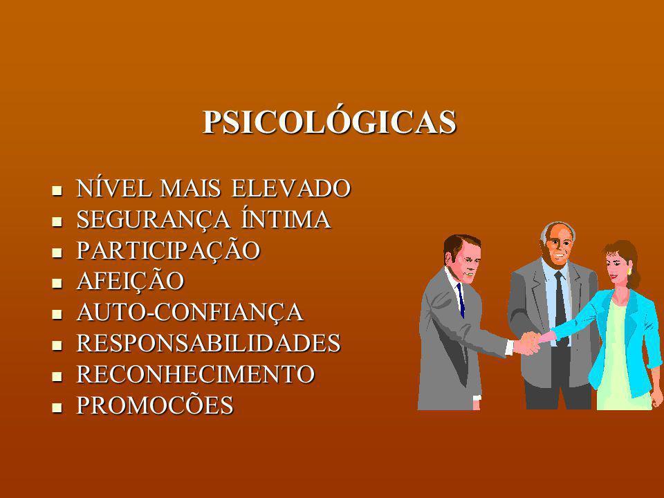 PSICOLÓGICAS NÍVEL MAIS ELEVADO SEGURANÇA ÍNTIMA PARTICIPAÇÃO AFEIÇÃO