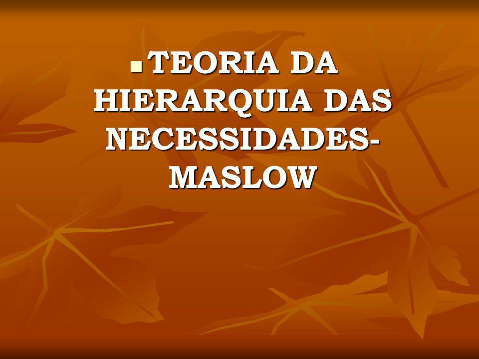 TEORIA DA HIERARQUIA DAS NECESSIDADES- MASLOW