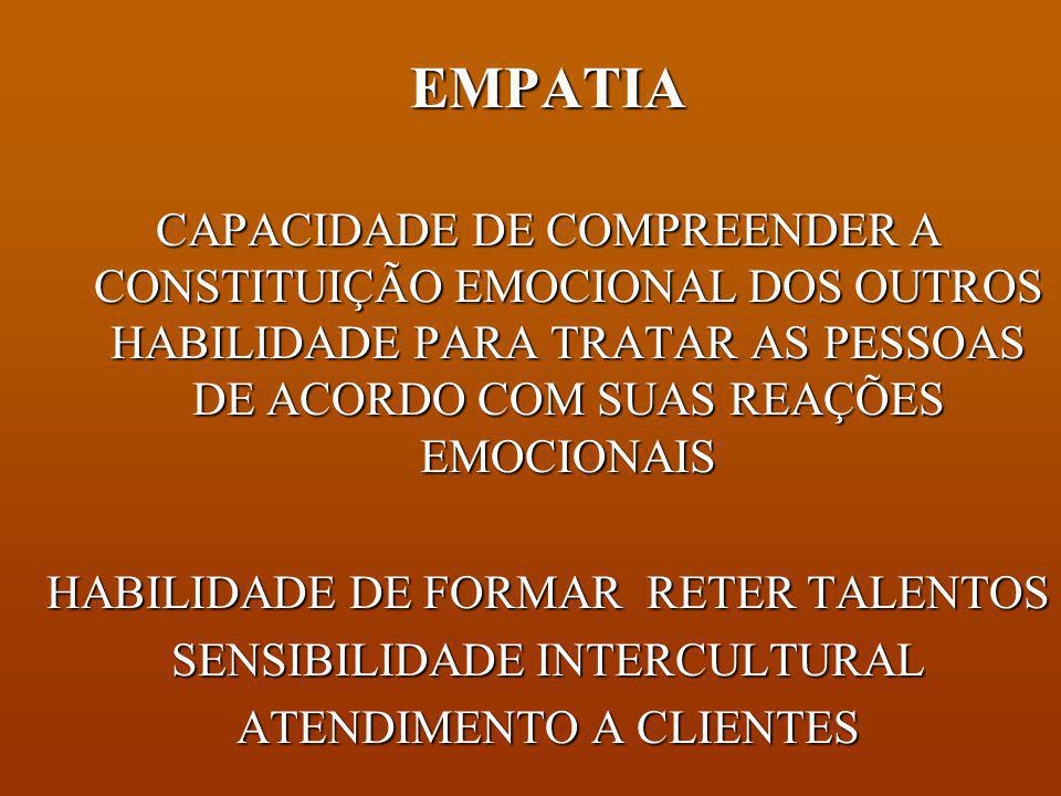 EMPATIA CAPACIDADE DE COMPREENDER A CONSTITUIÇÃO EMOCIONAL DOS OUTROS HABILIDADE PARA TRATAR AS PESSOAS DE ACORDO COM SUAS REAÇÕES EMOCIONAIS.
