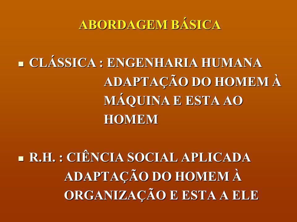 ABORDAGEM BÁSICA CLÁSSICA : ENGENHARIA HUMANA. ADAPTAÇÃO DO HOMEM À. MÁQUINA E ESTA AO. HOMEM. R.H. : CIÊNCIA SOCIAL APLICADA.