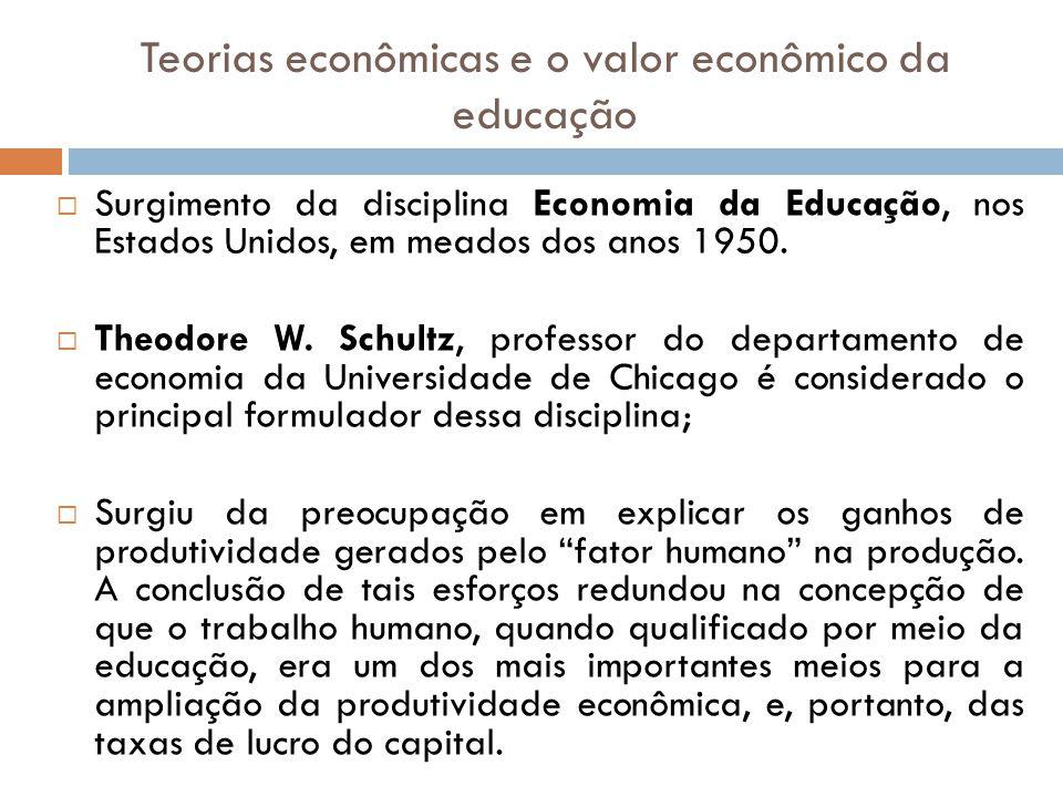 Teorias econômicas e o valor econômico da educação