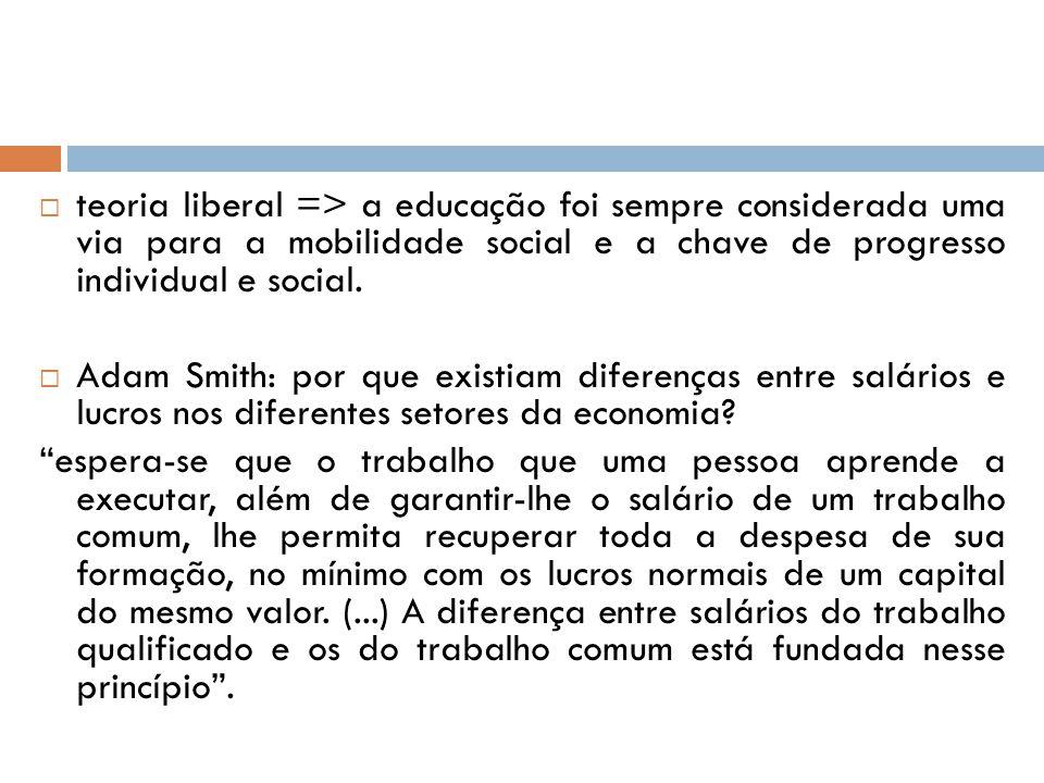 teoria liberal => a educação foi sempre considerada uma via para a mobilidade social e a chave de progresso individual e social.